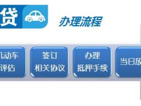 宜车贷怎么样可靠吗?宜车贷申请条件有哪些?宜车贷利息多少?