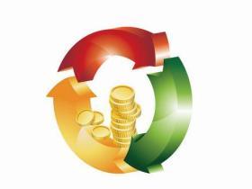 个人信用循环贷款是什么意思?个人信用循环贷款利率以及个人信用循环贷款流程