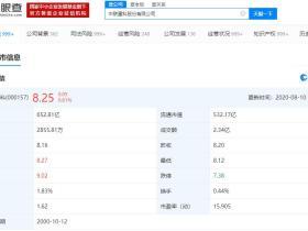 中联重科:目前公司产销两旺、供不应求