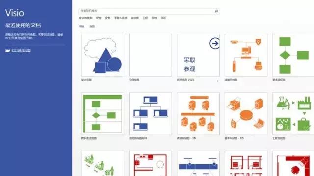 大神级网络营销大神必备的14款营销工具