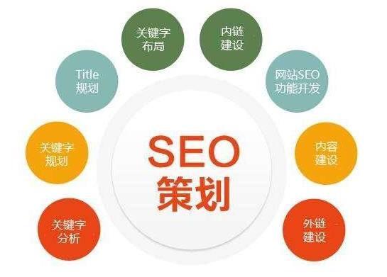 如何通过SEO让一个网站去长久稳定的赚钱?