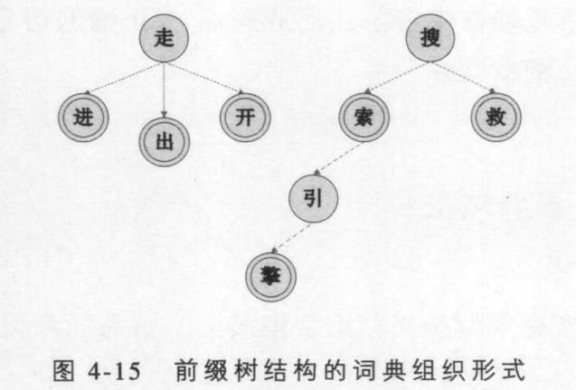 什么是中文分词?搜索引擎如何中文分词?