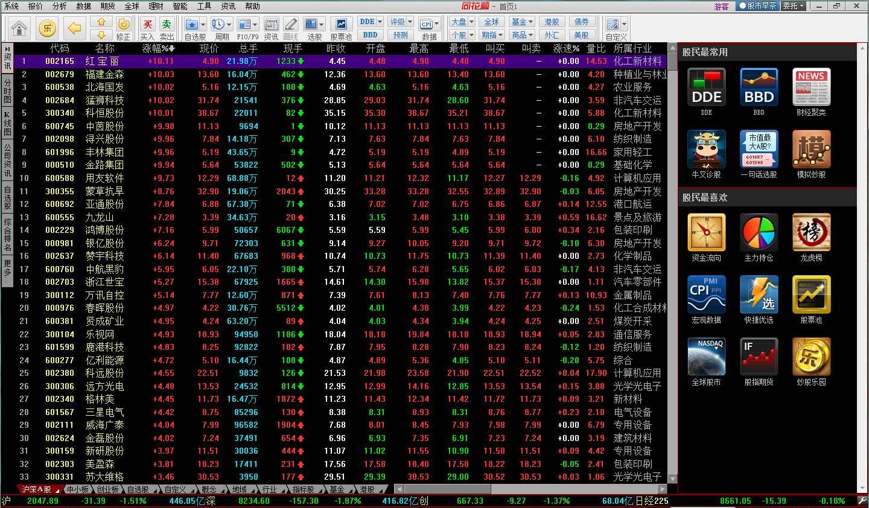 股票软件的排名在前面的有哪些?股票软件优缺点对比
