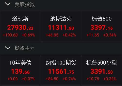 """""""黑天鹅""""回归?金融市场""""上蹿下跳"""" 沪银夜盘收跌近4%"""